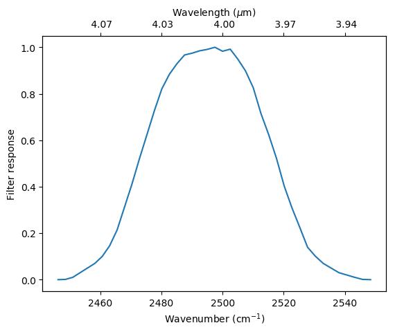 Central wavenumberwavelength 2495398 cm1  4007 microns